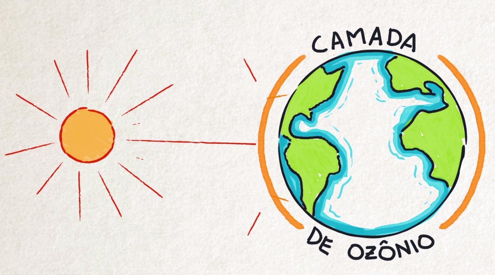 Proteção da Camada de Ozônio: vídeo animado agora têm versões com legendas em português e em inglês